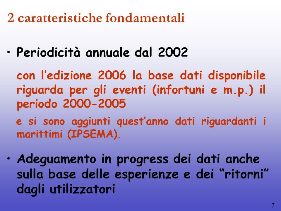 7 2 caratteristiche fondamentali Periodicità annuale dal 2002 con ledizione 2006 la base dati disponibile riguarda per gli eventi (infortuni e m.p.) il periodo 2000-2005 e si sono aggiunti questanno dati riguardanti i marittimi (IPSEMA).