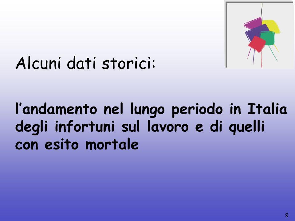 9 Alcuni dati storici: landamento nel lungo periodo in Italia degli infortuni sul lavoro e di quelli con esito mortale