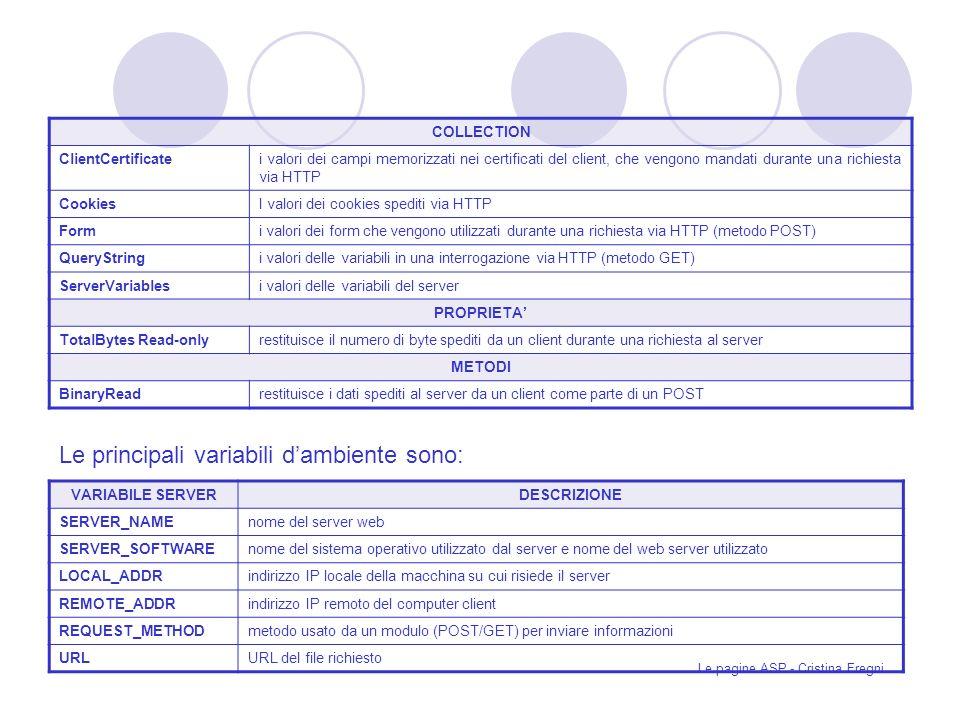 Le pagine ASP - Cristina Fregni COLLECTION ClientCertificatei valori dei campi memorizzati nei certificati del client, che vengono mandati durante una richiesta via HTTP CookiesI valori dei cookies spediti via HTTP Formi valori dei form che vengono utilizzati durante una richiesta via HTTP (metodo POST) QueryStringi valori delle variabili in una interrogazione via HTTP (metodo GET) ServerVariablesi valori delle variabili del server PROPRIETA TotalBytes Read-onlyrestituisce il numero di byte spediti da un client durante una richiesta al server METODI BinaryReadrestituisce i dati spediti al server da un client come parte di un POST Le principali variabili dambiente sono: VARIABILE SERVERDESCRIZIONE SERVER_NAMEnome del server web SERVER_SOFTWAREnome del sistema operativo utilizzato dal server e nome del web server utilizzato LOCAL_ADDRindirizzo IP locale della macchina su cui risiede il server REMOTE_ADDRindirizzo IP remoto del computer client REQUEST_METHODmetodo usato da un modulo (POST/GET) per inviare informazioni URLURL del file richiesto