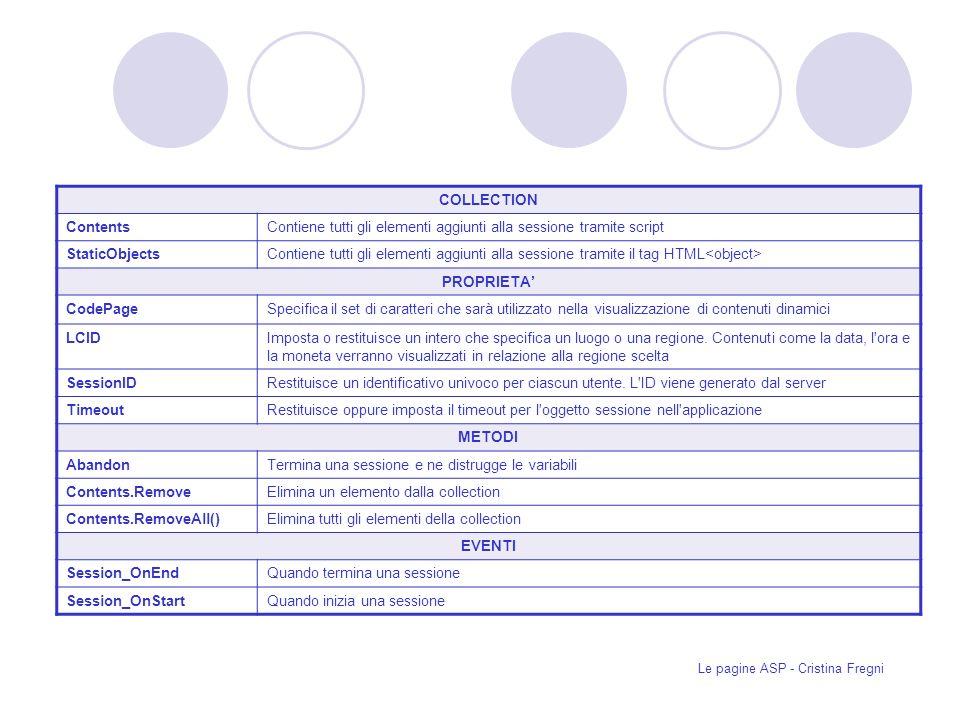 Le pagine ASP - Cristina Fregni COLLECTION ContentsContiene tutti gli elementi aggiunti alla sessione tramite script StaticObjectsContiene tutti gli elementi aggiunti alla sessione tramite il tag HTML PROPRIETA CodePageSpecifica il set di caratteri che sarà utilizzato nella visualizzazione di contenuti dinamici LCIDImposta o restituisce un intero che specifica un luogo o una regione.