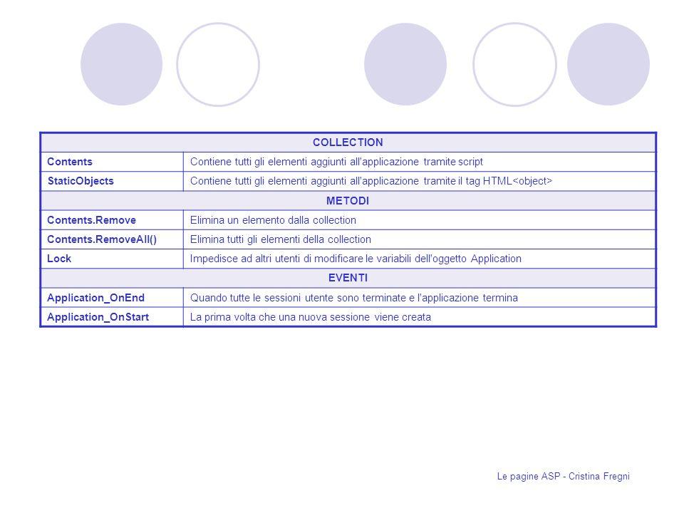 Le pagine ASP - Cristina Fregni COLLECTION ContentsContiene tutti gli elementi aggiunti all applicazione tramite script StaticObjectsContiene tutti gli elementi aggiunti all applicazione tramite il tag HTML METODI Contents.RemoveElimina un elemento dalla collection Contents.RemoveAll()Elimina tutti gli elementi della collection LockImpedisce ad altri utenti di modificare le variabili dell oggetto Application EVENTI Application_OnEndQuando tutte le sessioni utente sono terminate e l applicazione termina Application_OnStartLa prima volta che una nuova sessione viene creata