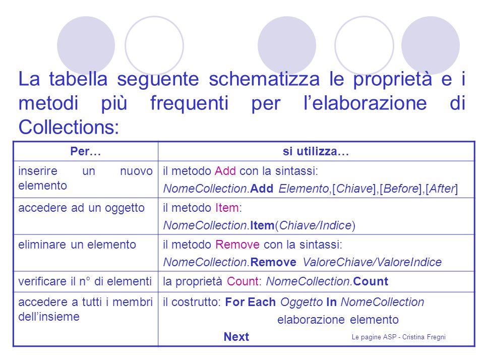 Le pagine ASP - Cristina Fregni La tabella seguente schematizza le proprietà e i metodi più frequenti per lelaborazione di Collections: Per…si utilizza… inserire un nuovo elemento il metodo Add con la sintassi: NomeCollection.Add Elemento,[Chiave],[Before],[After] accedere ad un oggettoil metodo Item: NomeCollection.Item(Chiave/Indice) eliminare un elementoil metodo Remove con la sintassi: NomeCollection.Remove ValoreChiave/ValoreIndice verificare il n° di elementila proprietà Count: NomeCollection.Count accedere a tutti i membri dellinsieme il costrutto: For Each Oggetto In NomeCollection elaborazione elemento Next