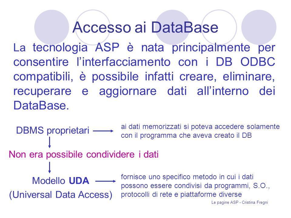 Le pagine ASP - Cristina Fregni Accesso ai DataBase La tecnologia ASP è nata principalmente per consentire linterfacciamento con i DB ODBC compatibili, è possibile infatti creare, eliminare, recuperare e aggiornare dati allinterno dei DataBase.
