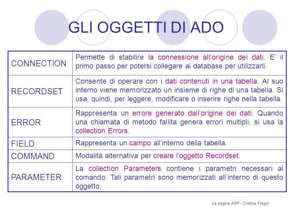 Le pagine ASP - Cristina Fregni GLI OGGETTI DI ADO CONNECTION Permette di stabilire la connessione allorigine dei dati.