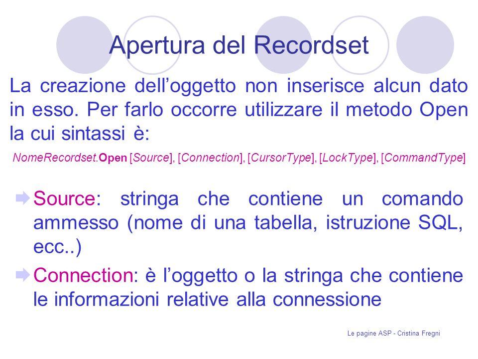Le pagine ASP - Cristina Fregni La creazione delloggetto non inserisce alcun dato in esso.