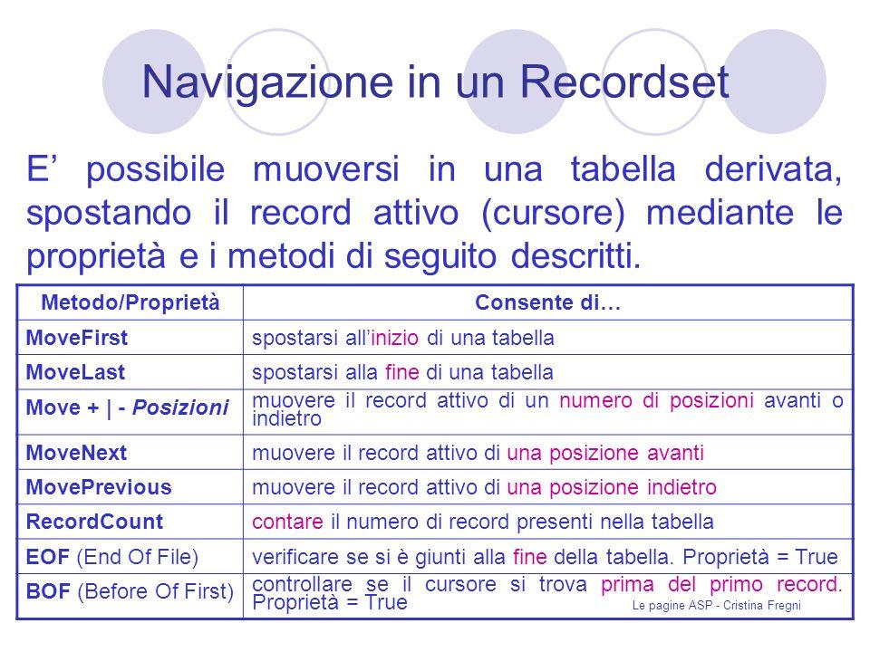 Le pagine ASP - Cristina Fregni Navigazione in un Recordset E possibile muoversi in una tabella derivata, spostando il record attivo (cursore) mediante le proprietà e i metodi di seguito descritti.