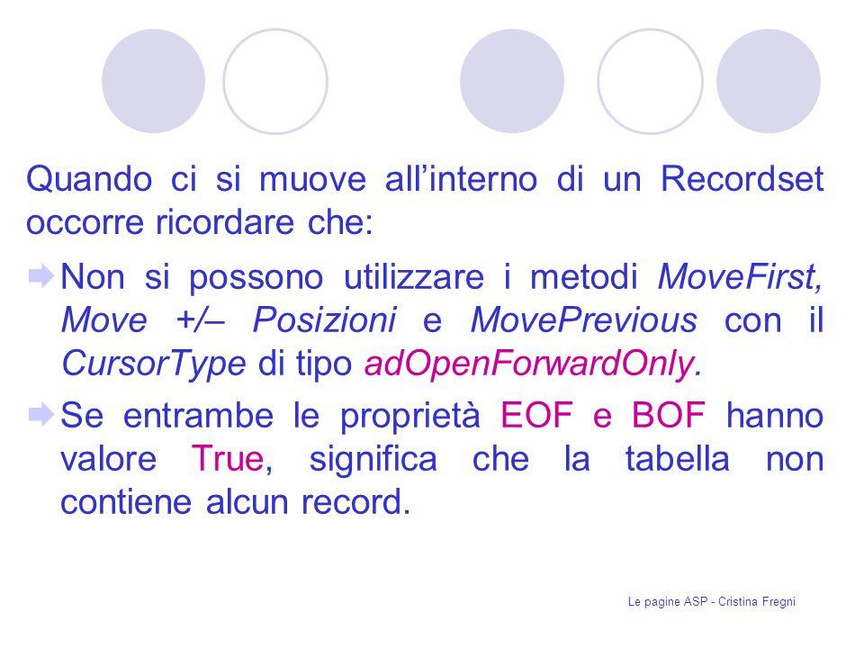 Le pagine ASP - Cristina Fregni Non si possono utilizzare i metodi MoveFirst, Move +/– Posizioni e MovePrevious con il CursorType di tipo adOpenForwardOnly.