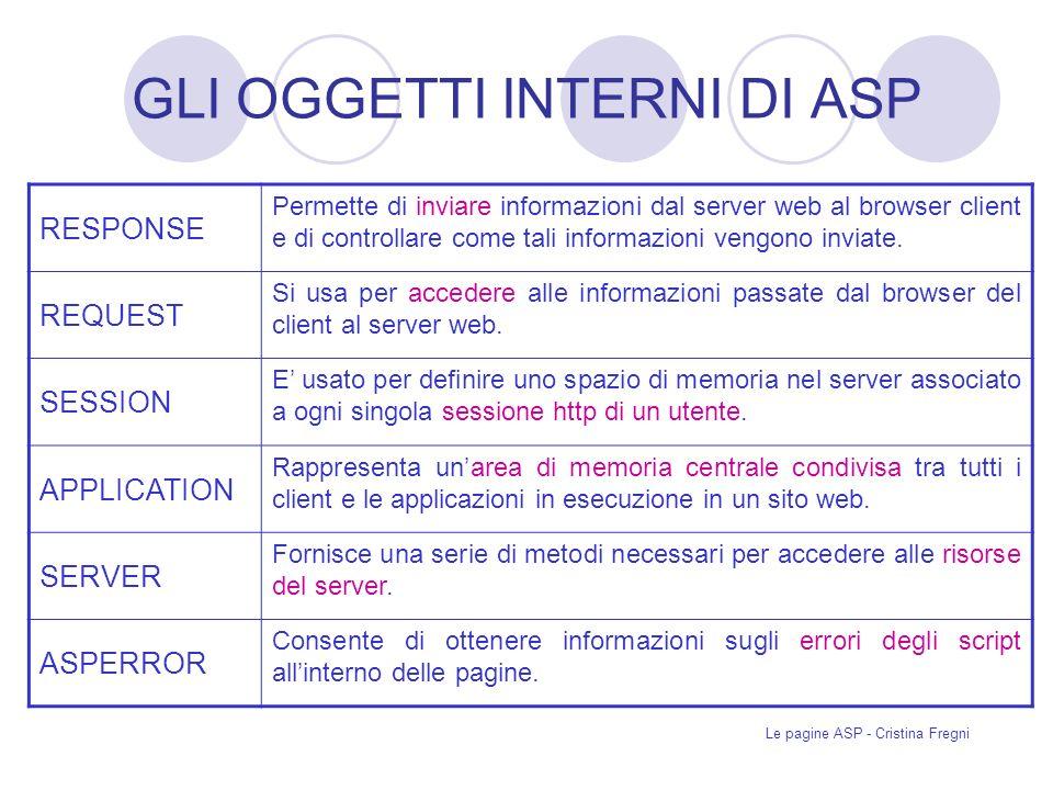 Le pagine ASP - Cristina Fregni GLI OGGETTI INTERNI DI ASP RESPONSE Permette di inviare informazioni dal server web al browser client e di controllare come tali informazioni vengono inviate.