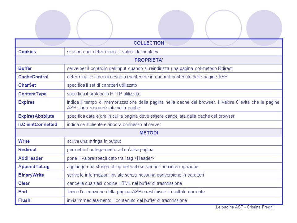 Le pagine ASP - Cristina Fregni COLLECTION Cookiessi usano per determinare il valore dei cookies PROPRIETA Bufferserve per il controllo dellinput quando si reindirizza una pagina col metodo Rdirect CacheControldetermina se il proxy riesce a mantenere in cache il contenuto delle pagine ASP CharSetspecifica il set di caratteri utiilizzato ContentTypespecifica il protocollo HTTP utilizzato Expiresindica il tempo di memorizzazione della pagina nella cache del browser.