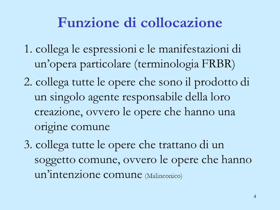 5 laccesso coincide con la formulazione presente sul documento (nel caso del catalogo per autore) Funzione di localizzazione: