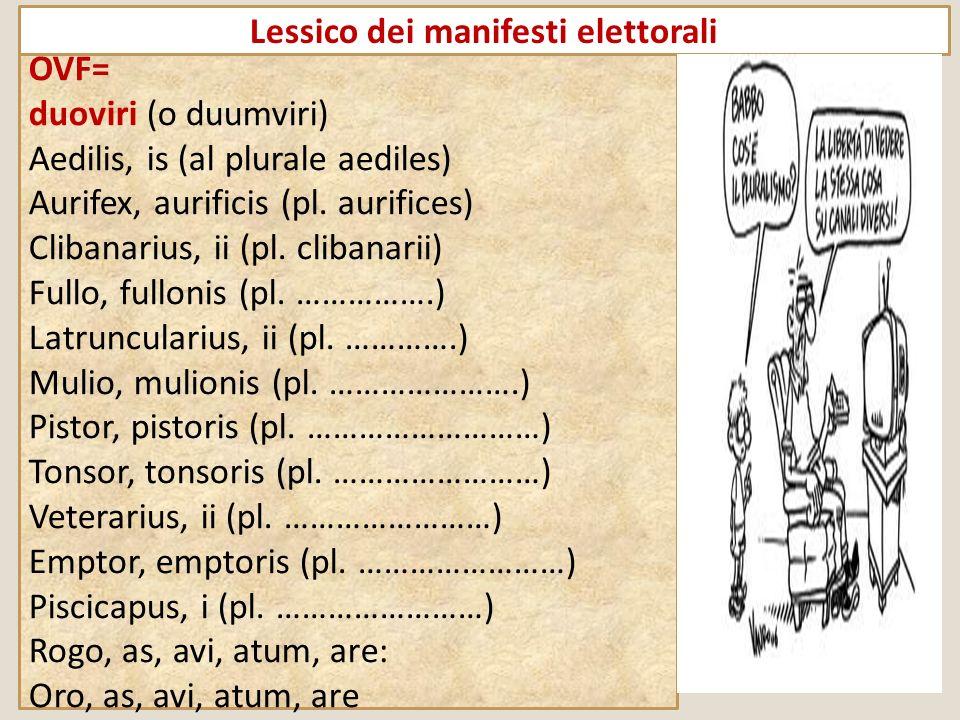 Lessico dei manifesti elettorali OVF= duoviri (o duumviri) Aedilis, is (al plurale aediles) Aurifex, aurificis (pl. aurifices) Clibanarius, ii (pl. cl