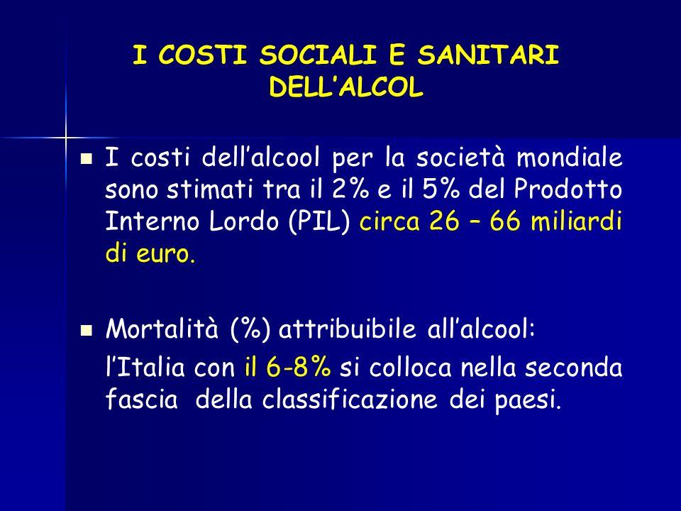 I COSTI SOCIALI E SANITARI DELLALCOL I costi dellalcool per la società mondiale sono stimati tra il 2% e il 5% del Prodotto Interno Lordo (PIL) circa