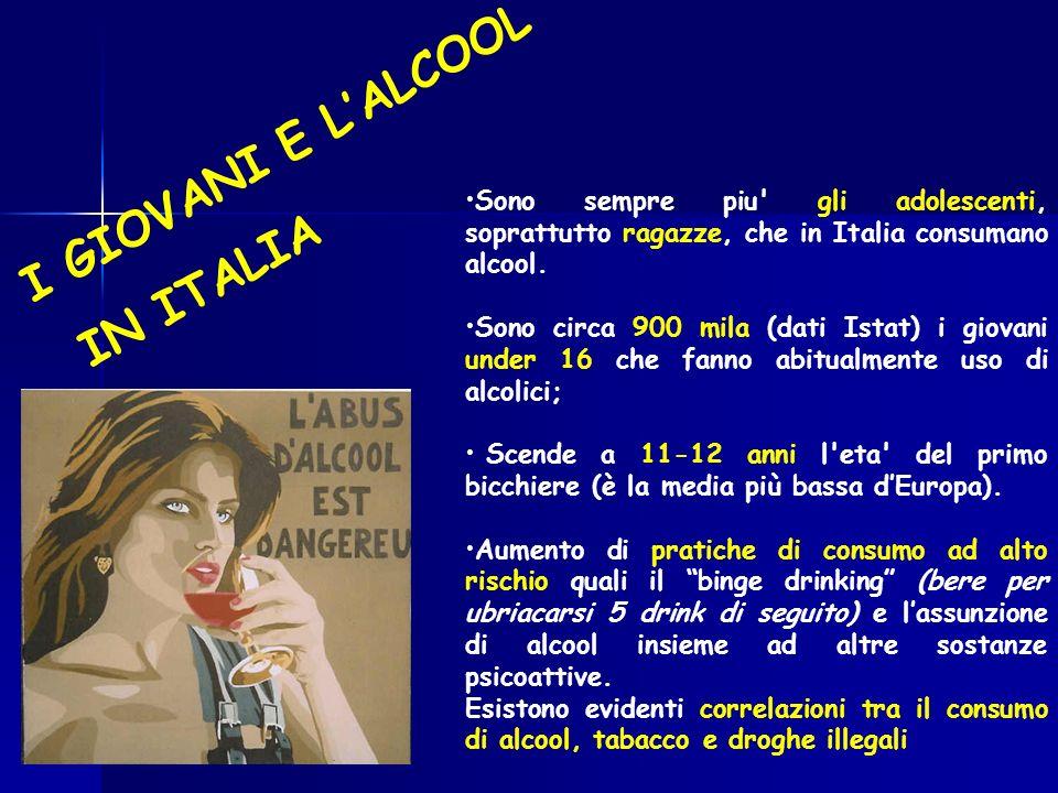 I GIOVANI E LALCOOL IN ITALIA Sono sempre piu' gli adolescenti, soprattutto ragazze, che in Italia consumano alcool. Sono circa 900 mila (dati Istat)