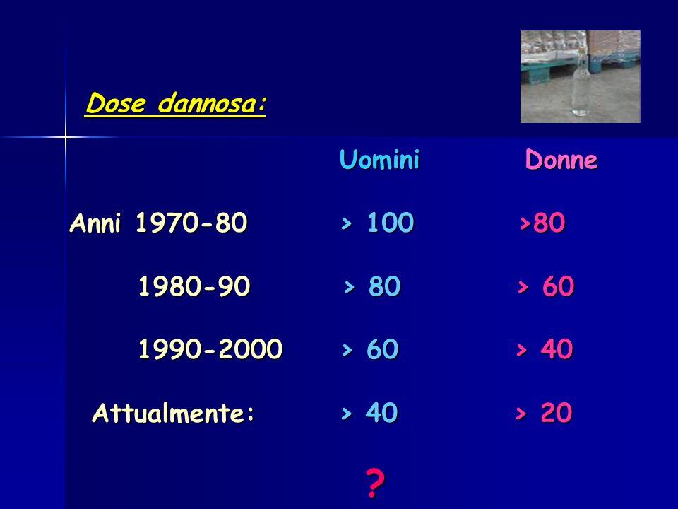 Uomini Donne Anni 1970-80 > 100 >80 1980-90 > 80 > 60 1980-90 > 80 > 60 1990-2000 > 60 > 40 1990-2000 > 60 > 40 Attualmente: > 40 > 20 Attualmente: >