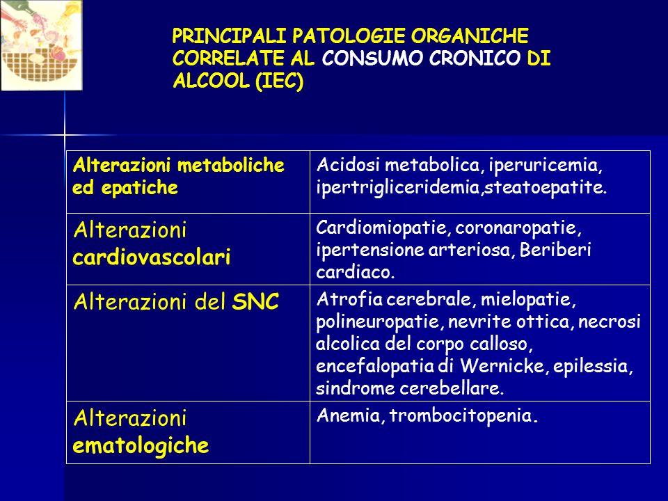 PRINCIPALI PATOLOGIE ORGANICHE CORRELATE AL CONSUMO CRONICO DI ALCOOL (IEC) Anemia, trombocitopenia. Alterazioni ematologiche Atrofia cerebrale, mielo