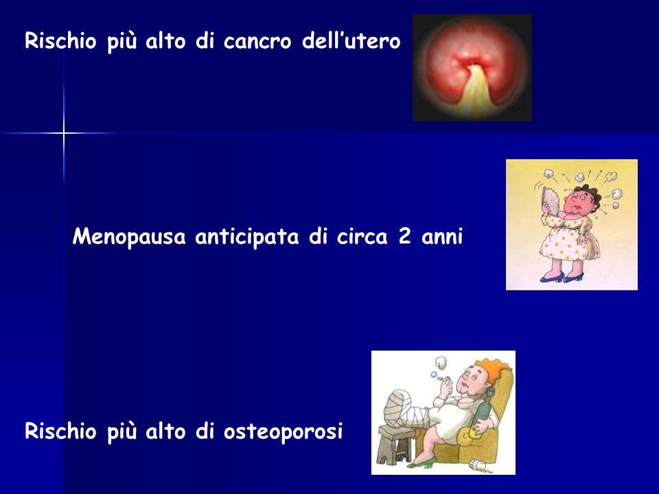 Rischio più alto di cancro dellutero Menopausa anticipata di circa 2 anni Rischio più alto di osteoporosi