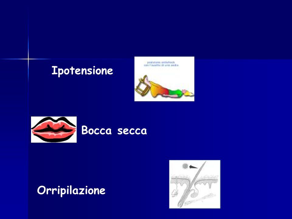 Ipotensione Bocca secca Orripilazione