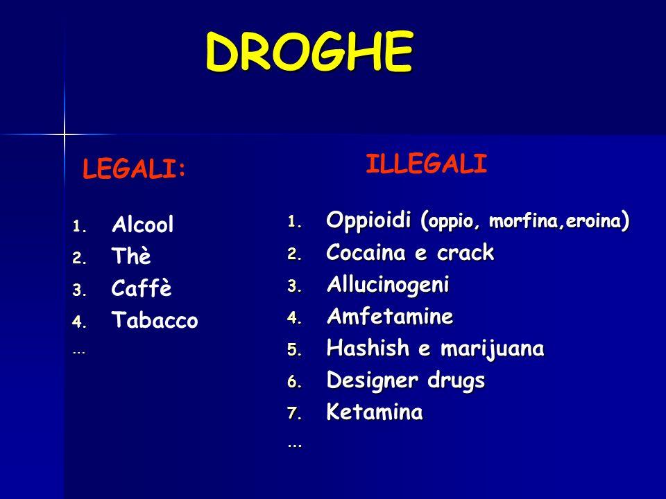 DROGHE 1. 1. Alcool 2. 2. Thè 3. 3. Caffè 4. 4. Tabacco… 1. Oppioidi ( oppio, morfina,eroina ) 2. Cocaina e crack 3. Allucinogeni 4. Amfetamine 5. Has