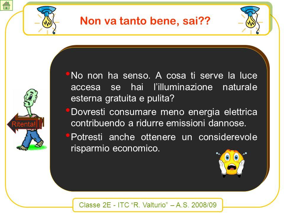 Classe 2E - ITC R. Valturio – A.S. 2008/09 Non va tanto bene, sai?? No non ha senso. A cosa ti serve la luce accesa se hai lilluminazione naturale est