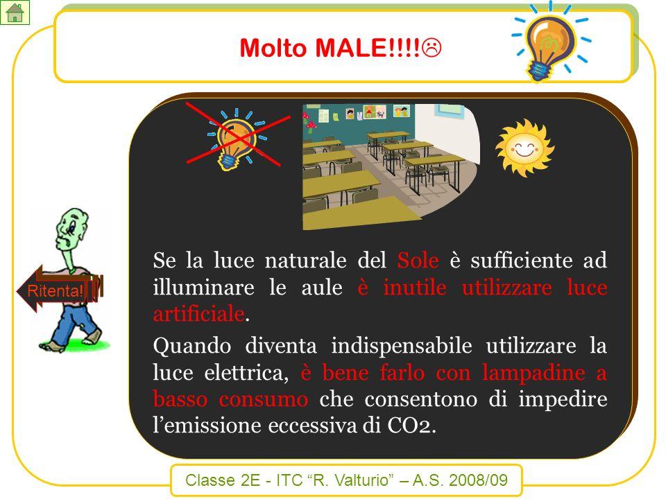 Classe 2E - ITC R. Valturio – A.S. 2008/09 Molto MALE!!!! Se la luce naturale del Sole è sufficiente ad illuminare le aule è inutile utilizzare luce a