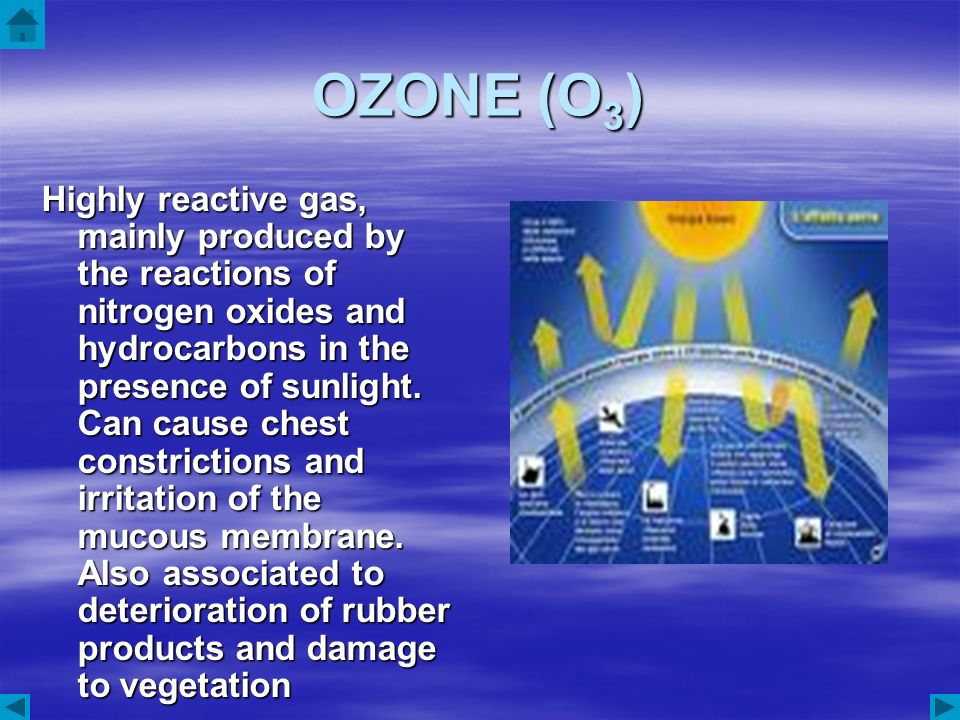 OZONE (O 3 ) Highly reactive gas, mainly produced by the reactions of nitrogen oxides and hydrocarbons in the presence of sunlight. Can cause chest co