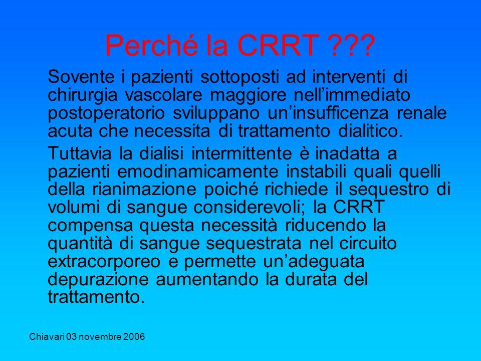 Chiavari 03 novembre 2006 Perché la CRRT ??? Sovente i pazienti sottoposti ad interventi di chirurgia vascolare maggiore nellimmediato postoperatorio