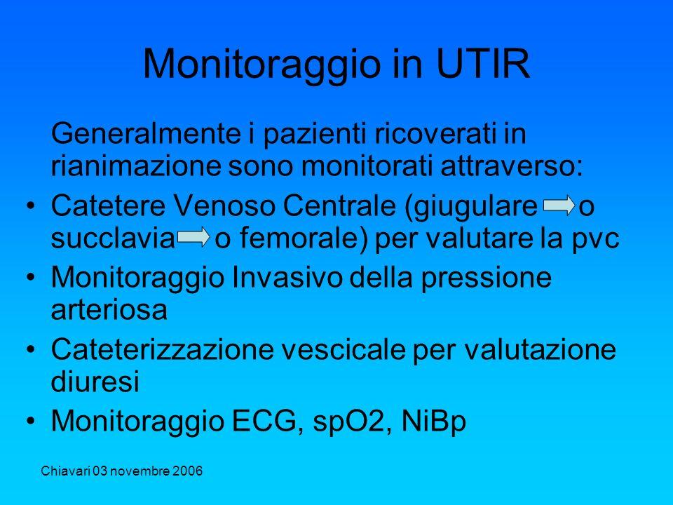 Monitoraggio in UTIR Generalmente i pazienti ricoverati in rianimazione sono monitorati attraverso: Catetere Venoso Centrale (giugulare o succlavia o