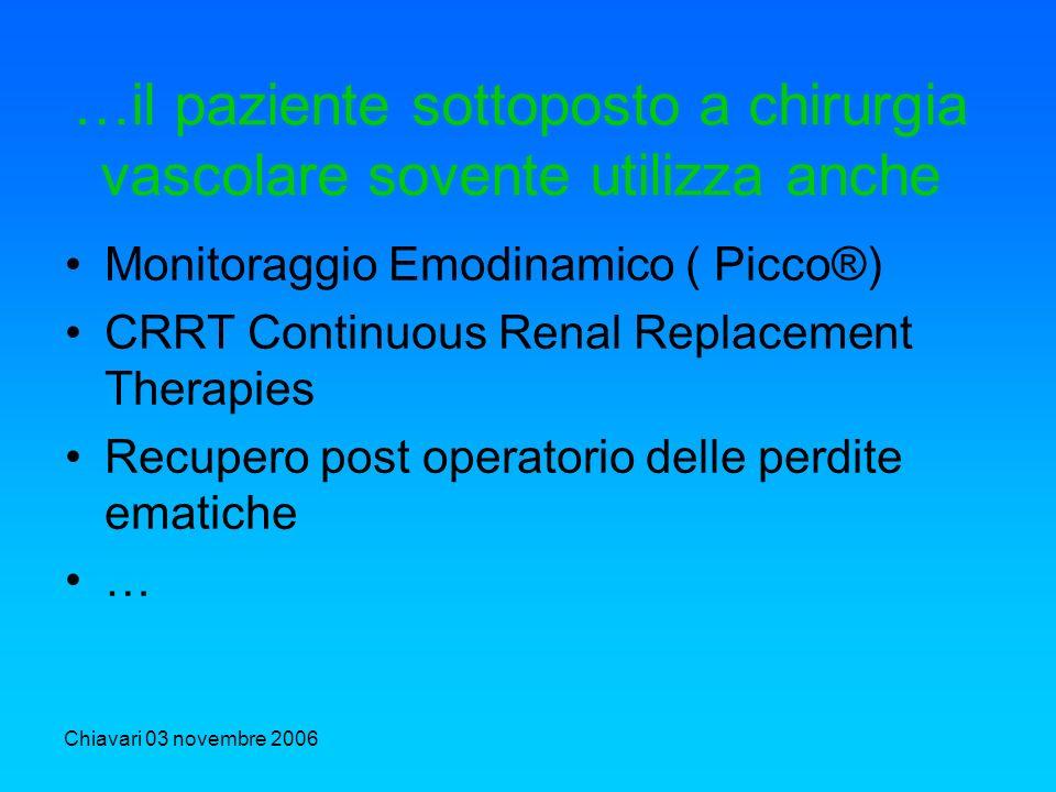 Chiavari 03 novembre 2006 …il paziente sottoposto a chirurgia vascolare sovente utilizza anche Monitoraggio Emodinamico ( Picco®) CRRT Continuous Rena