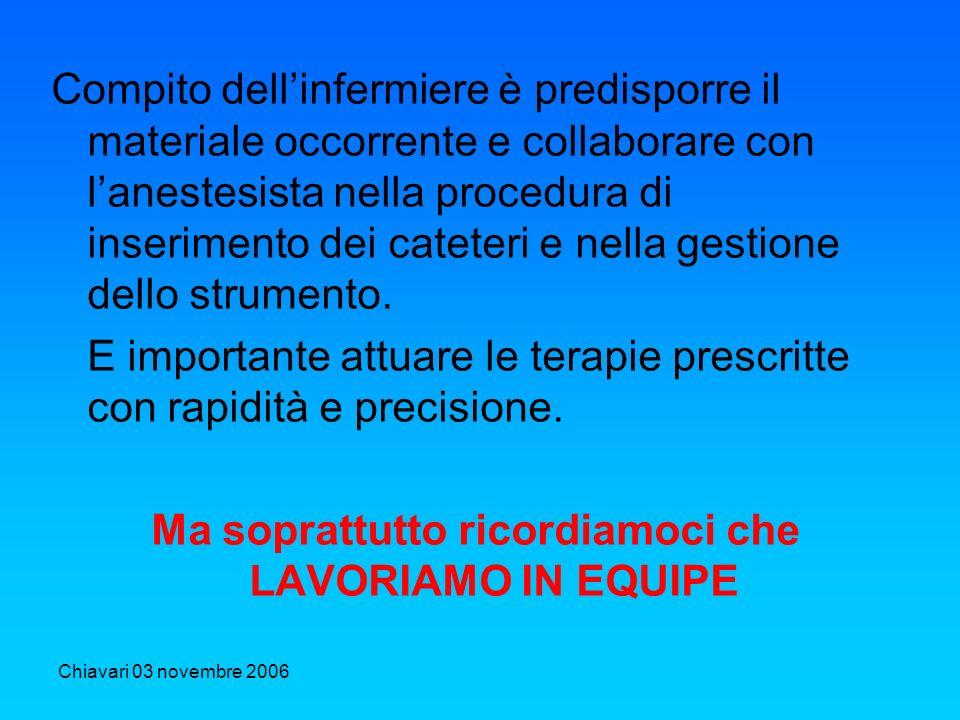 Chiavari 03 novembre 2006 Compito dellinfermiere è predisporre il materiale occorrente e collaborare con lanestesista nella procedura di inserimento d