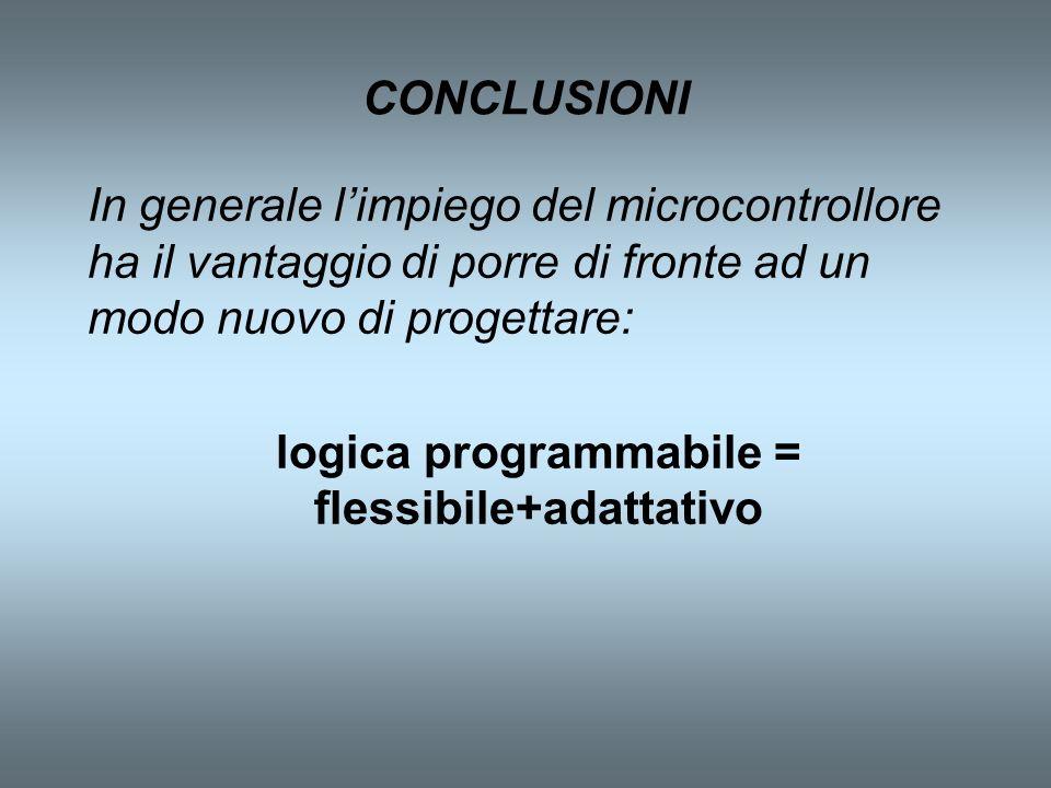 CONCLUSIONI In generale limpiego del microcontrollore ha il vantaggio di porre di fronte ad un modo nuovo di progettare: logica programmabile = flessi