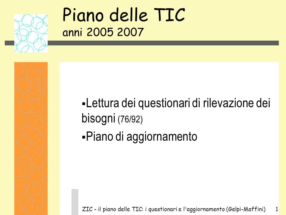 ZIC - il piano delle TIC: i questionari e l aggiornamento (Gelpi-Maffini)1 Piano delle TIC anni 2005 2007 Lettura dei questionari di rilevazione dei bisogni (76/92) Piano di aggiornamento