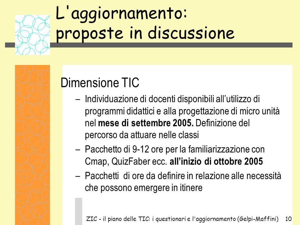 ZIC - il piano delle TIC: i questionari e l aggiornamento (Gelpi-Maffini)10 L aggiornamento: proposte in discussione Dimensione TIC –Individuazione di docenti disponibili allutilizzo di programmi didattici e alla progettazione di micro unità nel mese di settembre 2005.