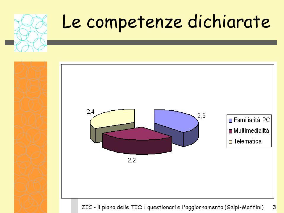 ZIC - il piano delle TIC: i questionari e l aggiornamento (Gelpi-Maffini)3 Le competenze dichiarate