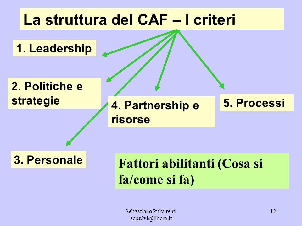 Sebastiano Pulvirenti sepulvi@libero.it 12 La struttura del CAF – I criteri 1. Leadership 3. Personale 2. Politiche e strategie 4. Partnership e risor
