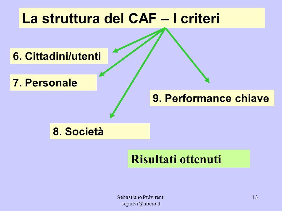 Sebastiano Pulvirenti sepulvi@libero.it 13 La struttura del CAF – I criteri 6. Cittadini/utenti 7. Personale 8. Società 9. Performance chiave Risultat