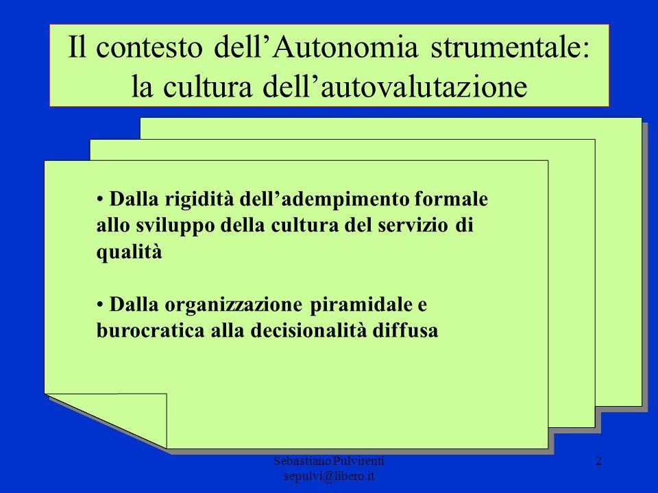 Sebastiano Pulvirenti sepulvi@libero.it 2 Il contesto dellAutonomia strumentale: la cultura dellautovalutazione Dalla rigidità delladempimento formale