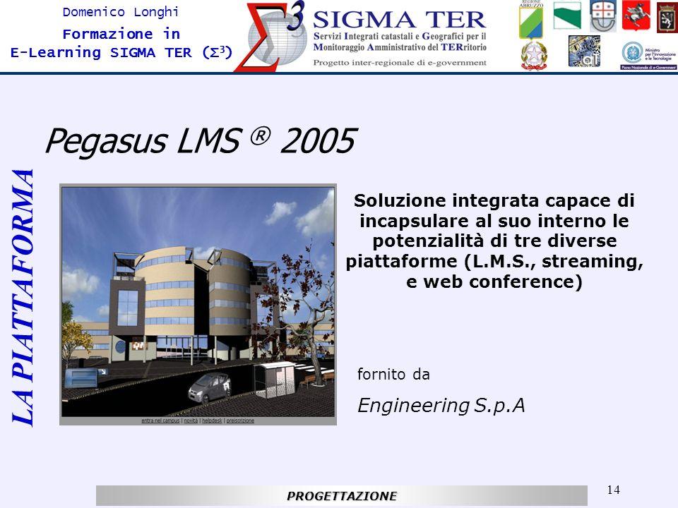 14 Domenico Longhi Formazione in E-Learning SIGMA TER (Σ 3 ) Pegasus LMS ® 2005 Soluzione integrata capace di incapsulare al suo interno le potenziali