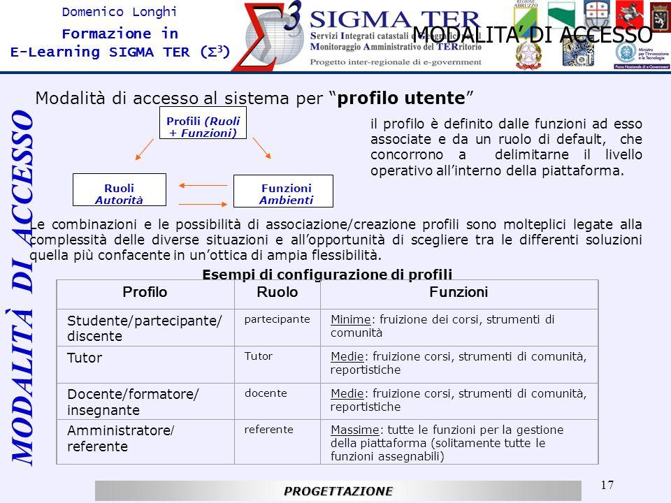 17 Domenico Longhi Formazione in E-Learning SIGMA TER (Σ 3 ) MODALITA DI ACCESSO Modalità di accesso al sistema per profilo utente il profilo è defini
