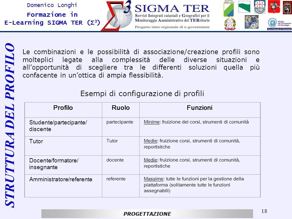 18 Domenico Longhi Formazione in E-Learning SIGMA TER (Σ 3 ) Le combinazioni e le possibilità di associazione/creazione profili sono molteplici legate