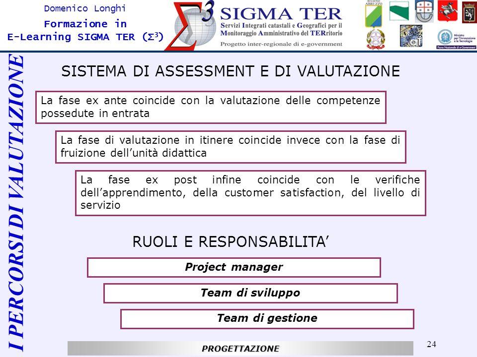 24 Domenico Longhi Formazione in E-Learning SIGMA TER (Σ 3 ) La fase ex ante coincide con la valutazione delle competenze possedute in entrata La fase