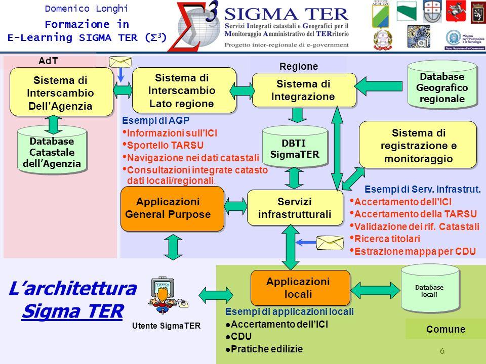 6 Domenico Longhi Formazione in E-Learning SIGMA TER (Σ 3 ) Database Catastale dellAgenzia Database Catastale dellAgenzia Sistema di Interscambio Dell