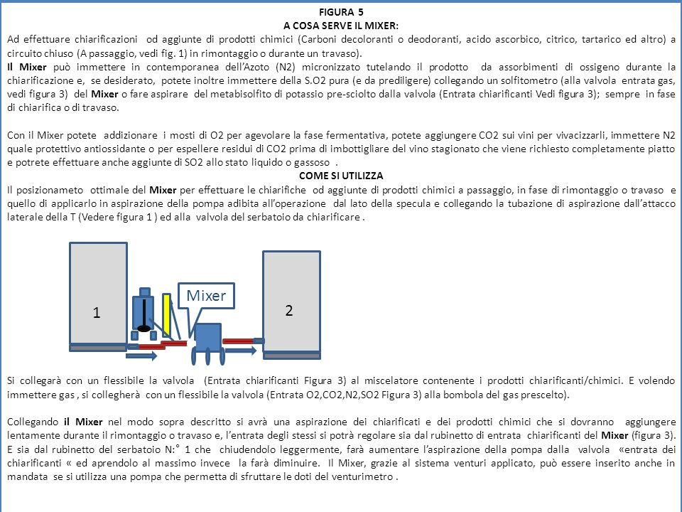 FIGURA 5 A COSA SERVE IL MIXER: Ad effettuare chiarificazioni od aggiunte di prodotti chimici (Carboni decoloranti o deodoranti, acido ascorbico, citr