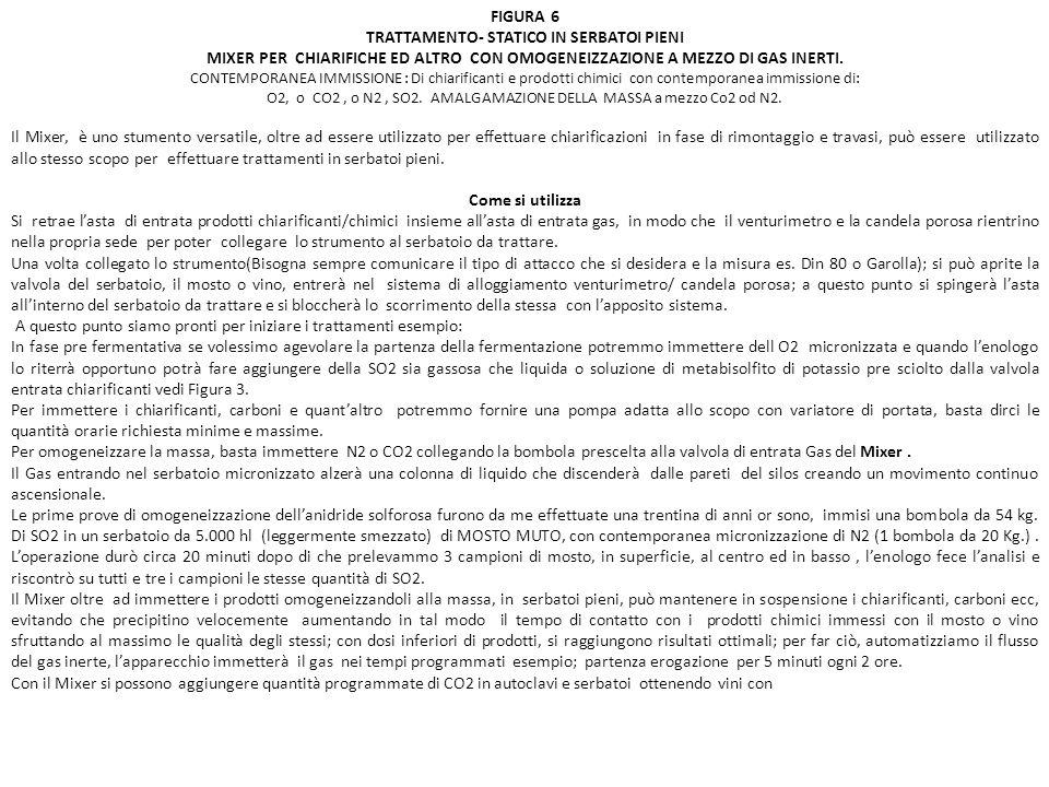 FIGURA 6 TRATTAMENTO- STATICO IN SERBATOI PIENI MIXER PER CHIARIFICHE ED ALTRO CON OMOGENEIZZAZIONE A MEZZO DI GAS INERTI. CONTEMPORANEA IMMISSIONE :