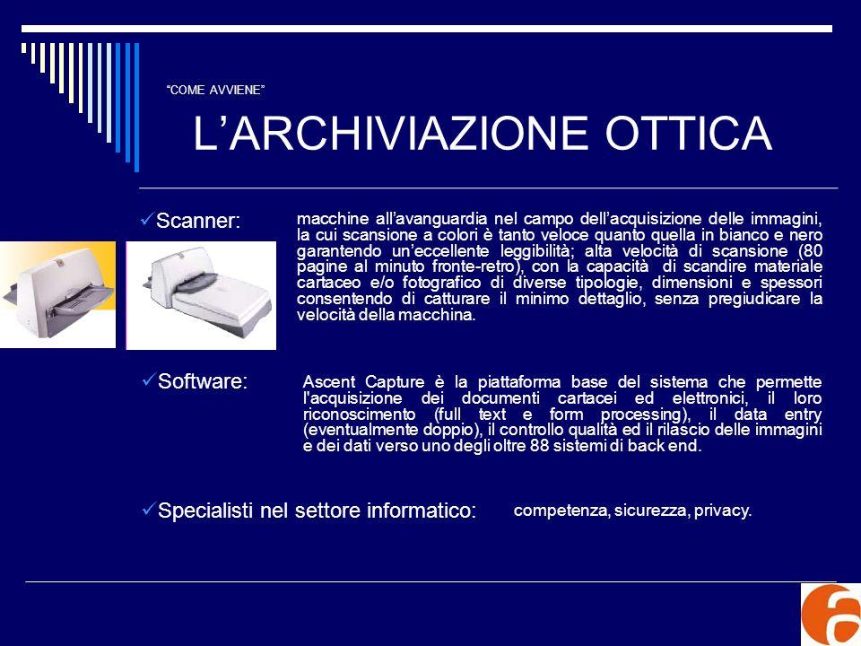 COME AVVIENE L ARCHIVIAZIONE OTTICA Scanner: macchine allavanguardia nel campo dellacquisizione delle immagini, la cui scansione a colori è tanto velo