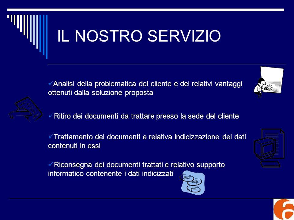 IL NOSTRO SERVIZIO Analisi della problematica del cliente e dei relativi vantaggi ottenuti dalla soluzione proposta Ritiro dei documenti da trattare p