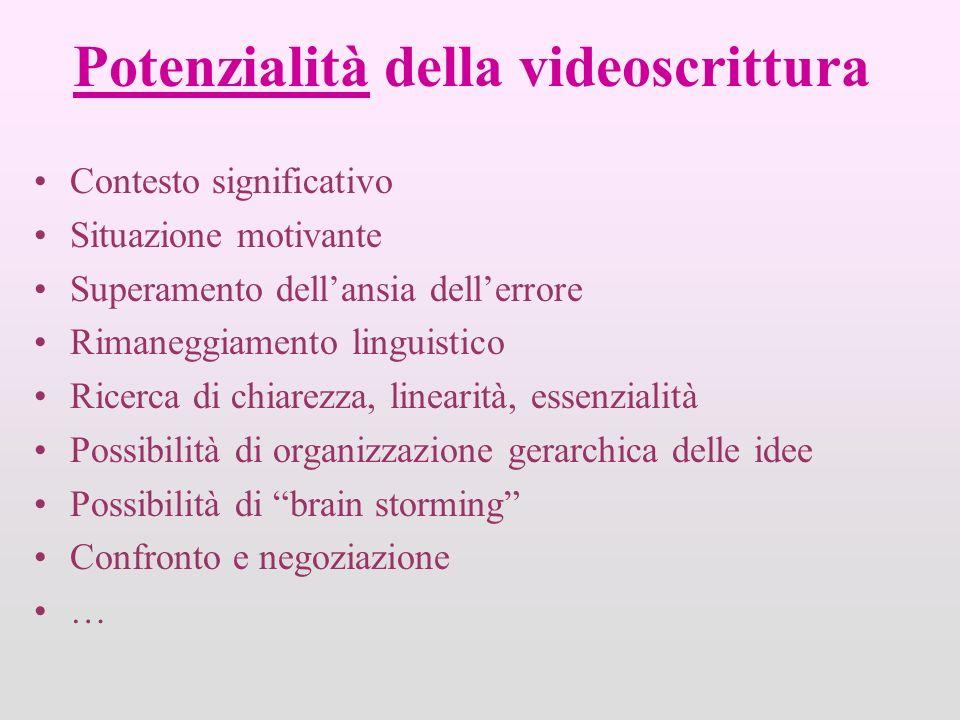 Potenzialità della videoscrittura Contesto significativo Situazione motivante Superamento dellansia dellerrore Rimaneggiamento linguistico Ricerca di