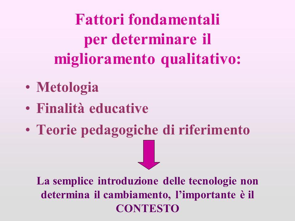 Fattori fondamentali per determinare il miglioramento qualitativo: Metologia Finalità educative Teorie pedagogiche di riferimento La semplice introduzione delle tecnologie non determina il cambiamento, limportante è il CONTESTO
