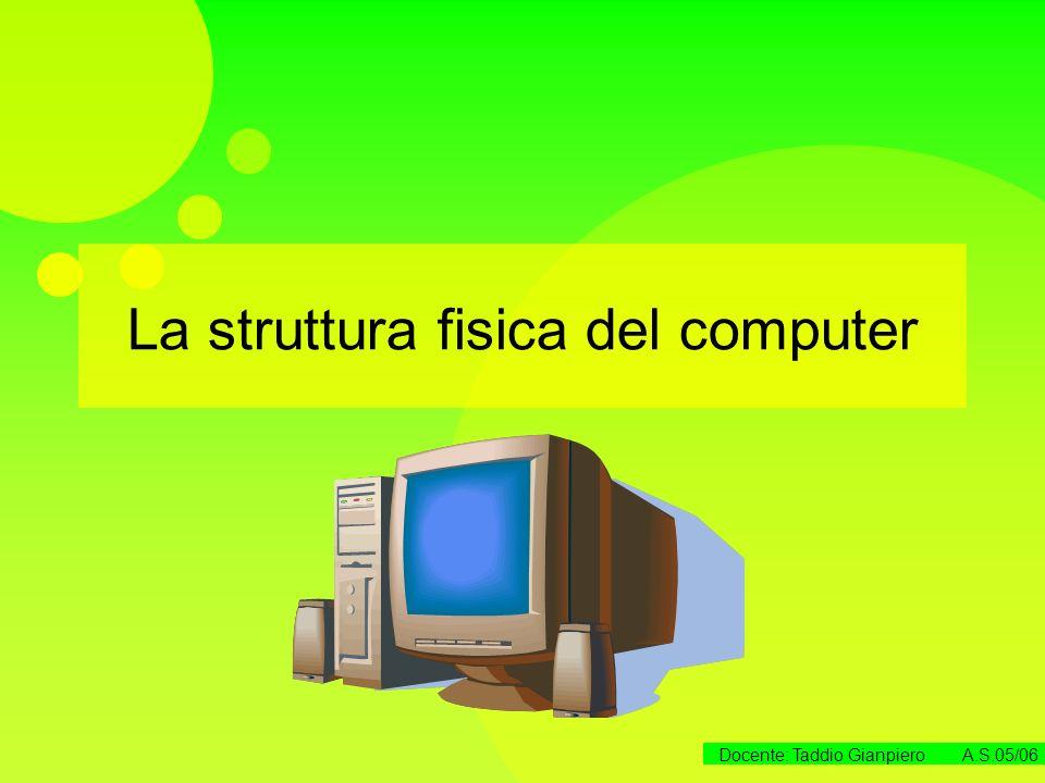 Docente: Taddio Gianpiero A.S.05/06 La struttura fisica del computer