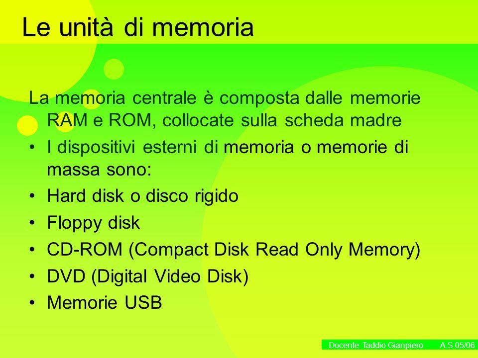 Docente: Taddio Gianpiero A.S.05/06 Le unità di memoria La memoria centrale è composta dalle memorie RAM e ROM, collocate sulla scheda madre I disposi