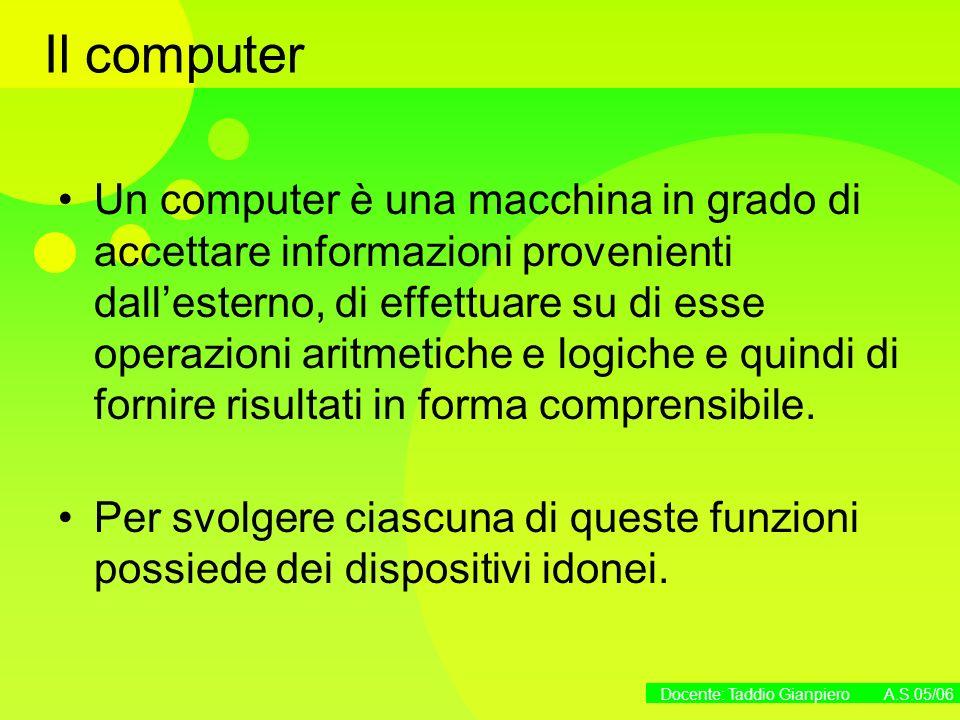 Docente: Taddio Gianpiero A.S.05/06 Il computer Un computer è una macchina in grado di accettare informazioni provenienti dallesterno, di effettuare s